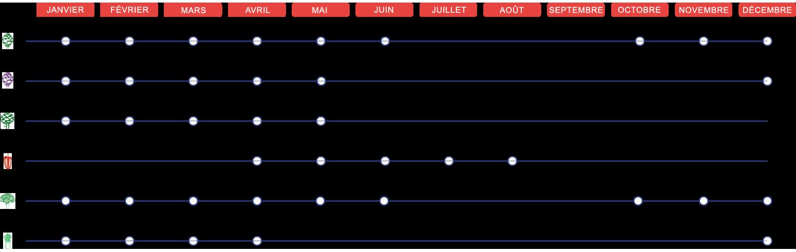 calendario_brocoli_fr