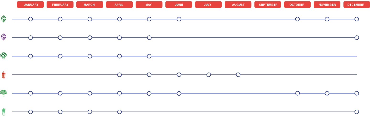 calendario_todos_en