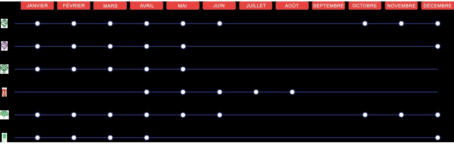 calendario_todos_fr